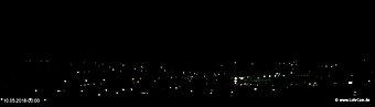 lohr-webcam-10-05-2018-00:00