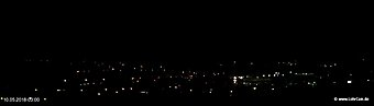 lohr-webcam-10-05-2018-03:00
