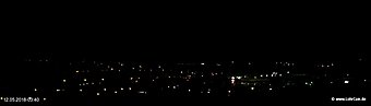 lohr-webcam-12-05-2018-03:40