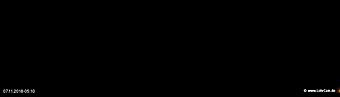 lohr-webcam-07-11-2018-05:10