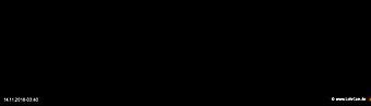 lohr-webcam-14-11-2018-03:40