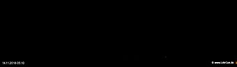 lohr-webcam-14-11-2018-05:10