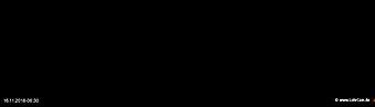 lohr-webcam-16-11-2018-06:30