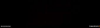 lohr-webcam-09-10-2018-03:40