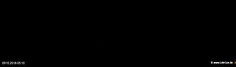 lohr-webcam-09-10-2018-05:10