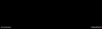 lohr-webcam-09-10-2018-05:20