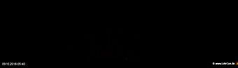lohr-webcam-09-10-2018-05:40