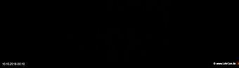 lohr-webcam-10-10-2018-00:10