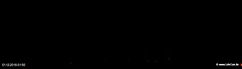 lohr-webcam-01-12-2019-01:50
