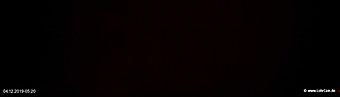 lohr-webcam-04-12-2019-05:20