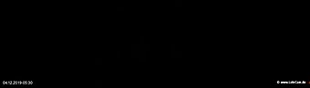 lohr-webcam-04-12-2019-05:30