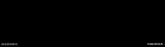 lohr-webcam-04-12-2019-06:10