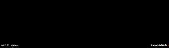 lohr-webcam-04-12-2019-06:40