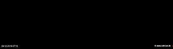 lohr-webcam-04-12-2019-07:10