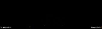 lohr-webcam-13-12-2019-00:10