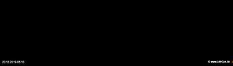 lohr-webcam-20-12-2019-06:10