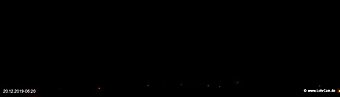 lohr-webcam-20-12-2019-06:20