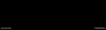 lohr-webcam-20-12-2019-07:00