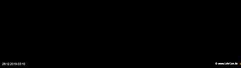 lohr-webcam-28-12-2019-03:10