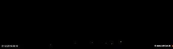 lohr-webcam-31-12-2019-06:10