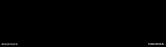 lohr-webcam-08-02-2019-02:10