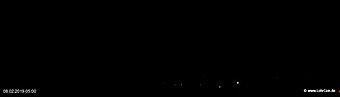 lohr-webcam-08-02-2019-05:00