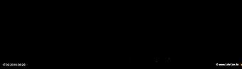 lohr-webcam-17-02-2019-06:20