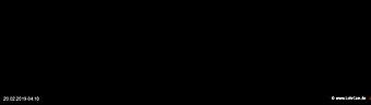 lohr-webcam-20-02-2019-04:10