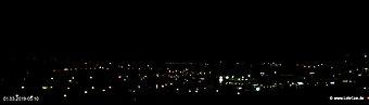lohr-webcam-01-03-2019-05:10