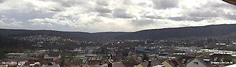 lohr-webcam-04-03-2019-12:50