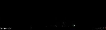 lohr-webcam-25-11-2019-04:00