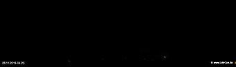 lohr-webcam-26-11-2019-04:20
