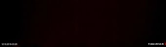 lohr-webcam-12-10-2019-03:20