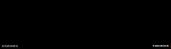 lohr-webcam-12-10-2019-06:10