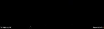 lohr-webcam-13-10-2019-03:30