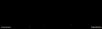 lohr-webcam-13-10-2019-03:40