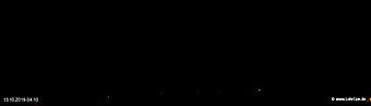 lohr-webcam-13-10-2019-04:10