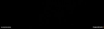 lohr-webcam-14-10-2019-03:00