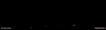 lohr-webcam-18-10-2019-23:30