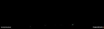 lohr-webcam-18-10-2019-23:40