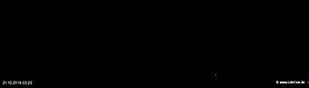 lohr-webcam-21-10-2019-03:20