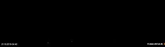 lohr-webcam-21-10-2019-04:40