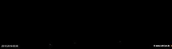 lohr-webcam-23-10-2019-05:01