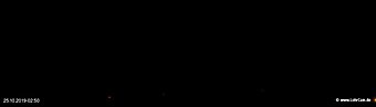 lohr-webcam-25-10-2019-02:50