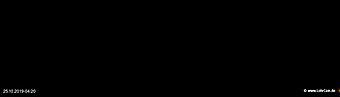 lohr-webcam-25-10-2019-04:20