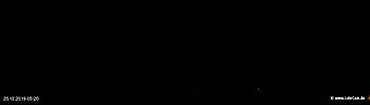 lohr-webcam-25-10-2019-05:20