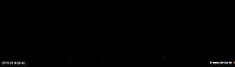 lohr-webcam-25-10-2019-06:40