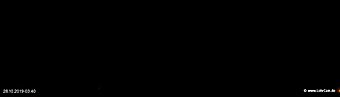 lohr-webcam-28-10-2019-03:40