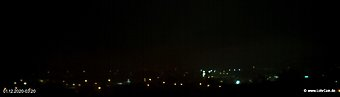 lohr-webcam-01-12-2020-03:20