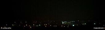 lohr-webcam-01-12-2020-04:00